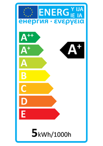52623 Global Energy Rating Label