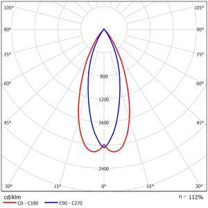 52623   LDC Polar