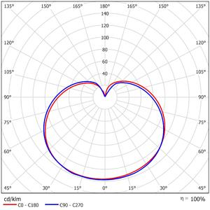 52626   LDC Polar