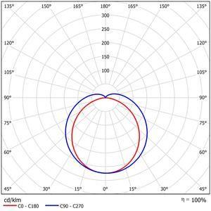 52700-LDC Polar