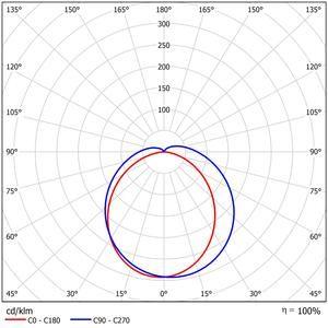52701-LDC Polar