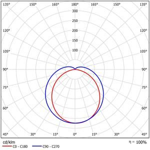 52702-LDC Polar