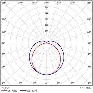 52704-LDC Polar