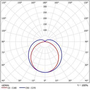 52705-LDC Polar