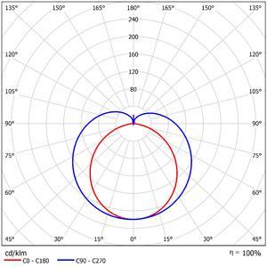 52707 LDC Polar