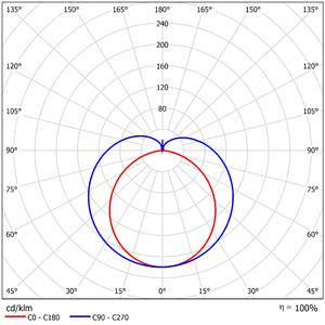 52708 LDC Polar
