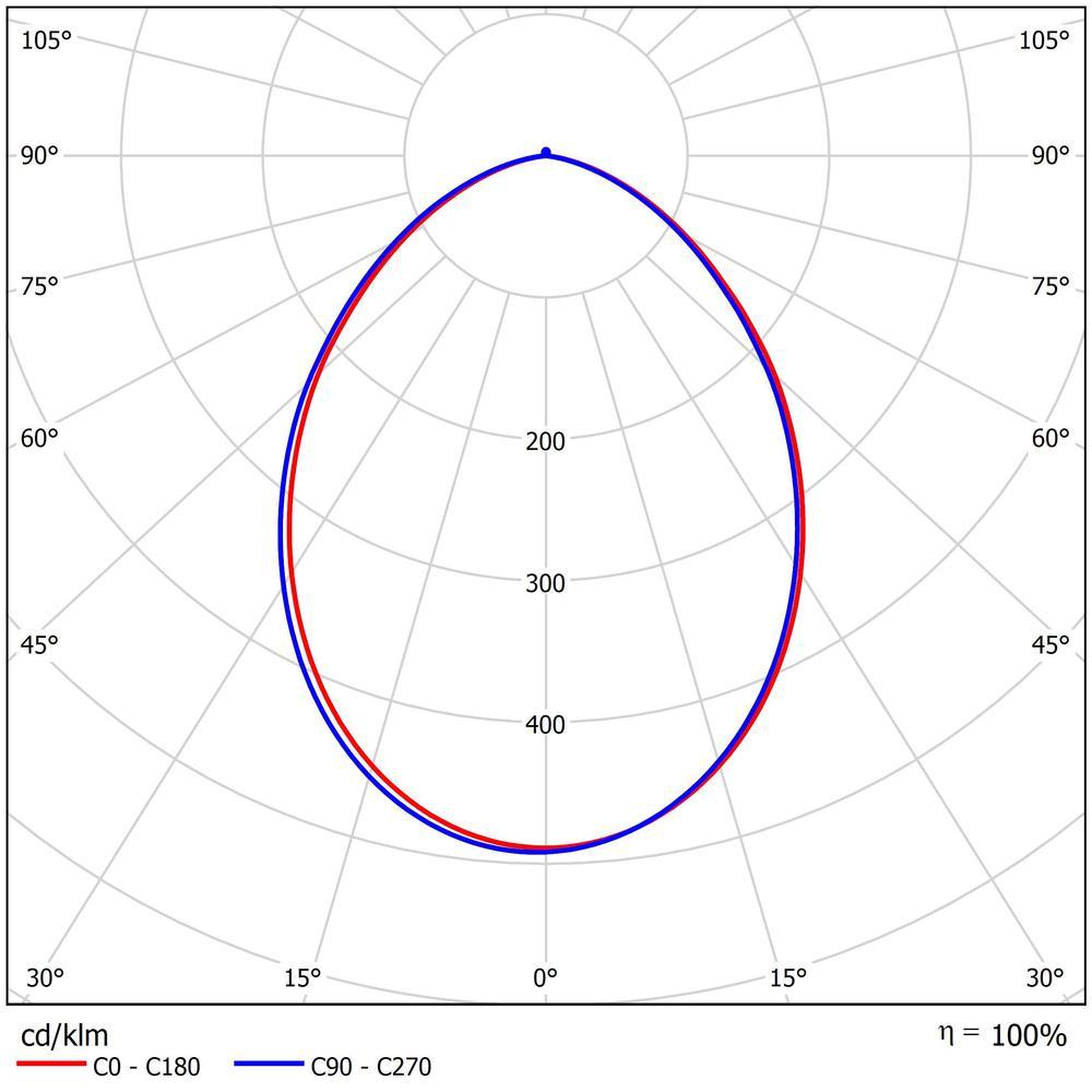52444 LDC Polar